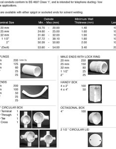 Electrical conduit and fittings omni industries limited jamaica manufacturers distributor of pvc pipes houseware laundry plastic also rh omniindustriesltd
