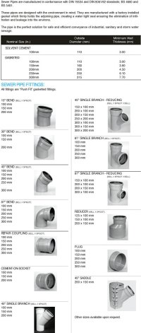 Pvc Sewer Pipe Fittings Dimensions Pictures to Pin on ...