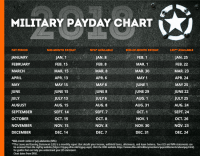 Army Pay Chart 2018 Reserve - 2018 military pay charts ...