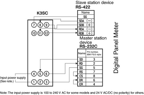 Digital Panel Meter: No Response to Commands Sent from