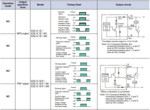 Difference of NPN and PNP Transistor Output   FAQ