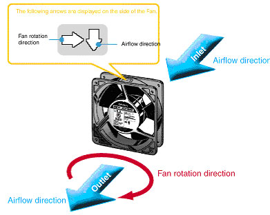 home network wiring diagram of car stereo pioneer axial fan: inlet and outlet   faq singapore omron ia