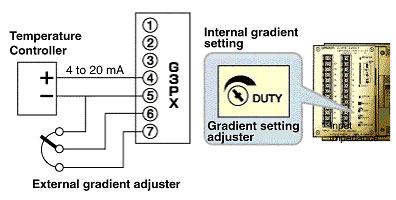 omron temperature controller wiring diagram t max winch remote control between and g3px power changing the gradient for a 4 to 20 ma output