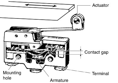 Actuator Limit Switch Wiring : 28 Wiring Diagram Images
