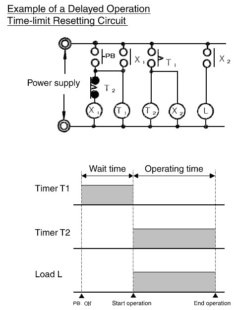 Home Network Wiring Diagram Timer Delayed Operation Time Limit Resetting Circuit