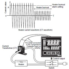 Omron Temperature Controller Wiring Diagram 2007 Pontiac Vibe Radio Controllers Further Information Technical Guide Heater Burnout Alarm