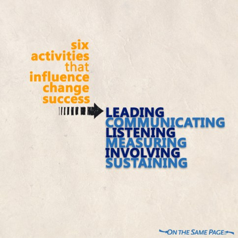 Six Activities that Influence Change Success