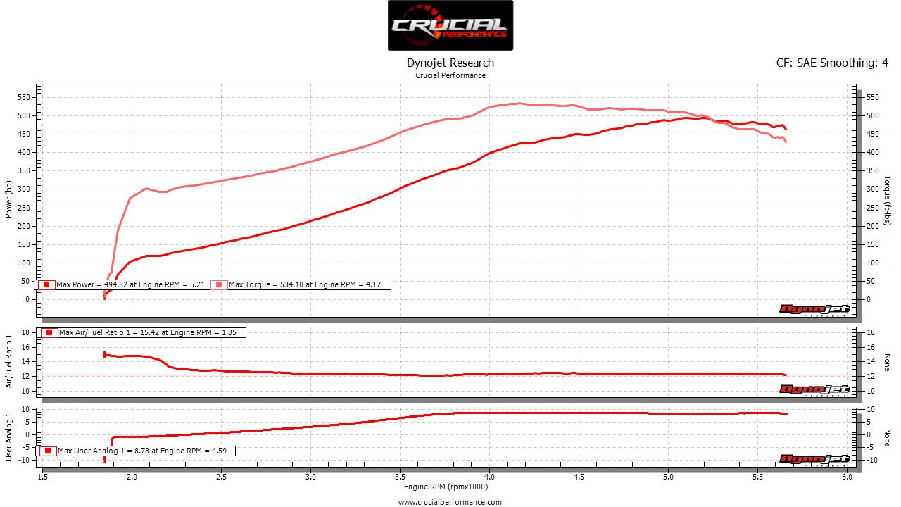 hight resolution of dsc00123 dsc00124 dsc00125 img 3161 img 5401 img 0302 on3 2015 sierra