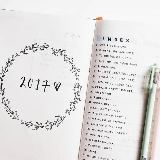 Index Bullet Journal @thegiverwrites