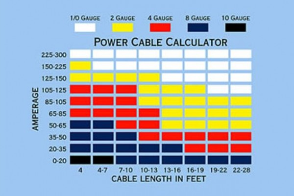 automobile wiring diagrams 2010 nissan pathfinder fuse diagram automotive 101: basic tips, tricks & tools for your vehicle - onallcylinders