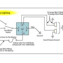 Dpdt Relay Wiring Diagram What Is A Mapping 12 Volt Schema Case How To Use Relays And Why You Need Them Onallcylinders For Lights