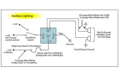 dpdt relay wiring diagram ba falcon ignition barrel 12 volt schema case how to use relays and why you need them onallcylinders for lights