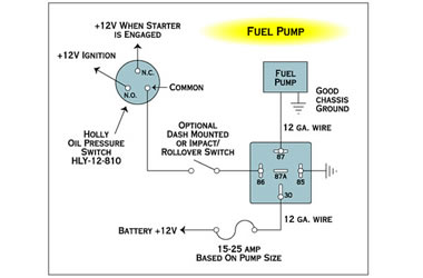 holley oil pressure safety switch wiring diagram onan 4000 generator remote start relay case: how to use relays and why you need them - onallcylinders