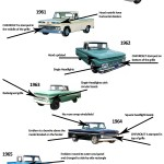 Ride Guides A Quick Guide To Identifying 1960 66 Chevrolet Pickups Onallcylinders