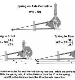 coil springs 2  [ 2259 x 1424 Pixel ]
