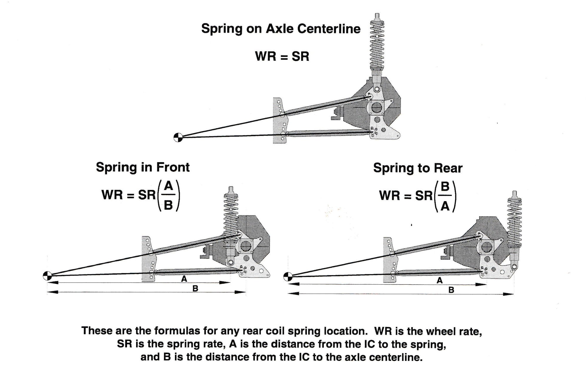 hight resolution of coil springs 2