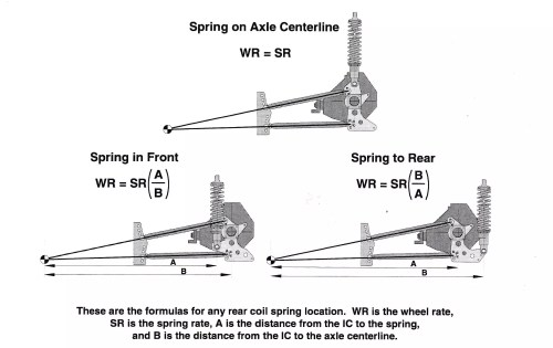 small resolution of coil springs 2