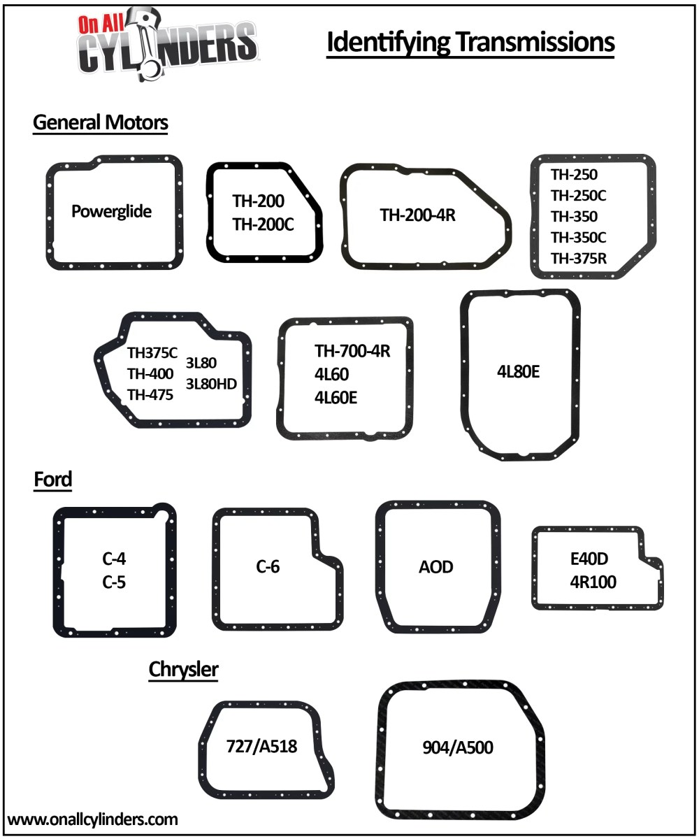 medium resolution of ford manual transmission identification guide