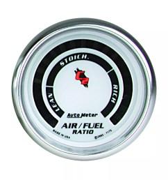 air fuel ratio [ 1500 x 1500 Pixel ]
