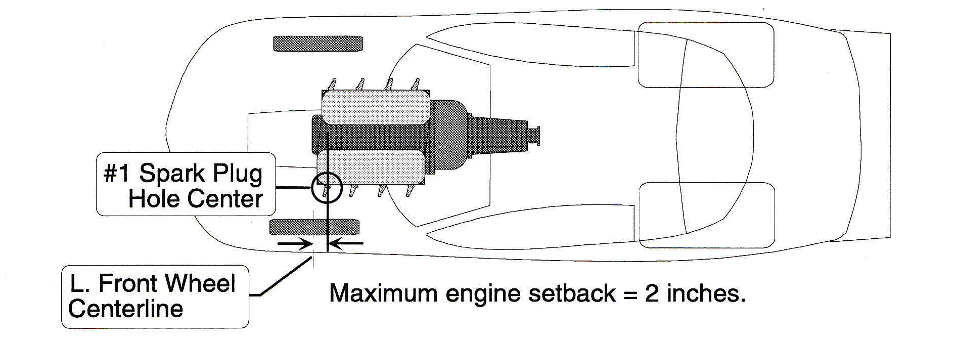 A Little Setback: Engine Mounting Strategies for Drag