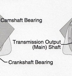 to measure it hang a plumb bob at the front of the engine so that the string divides the camshaft and crankshaft bearing holes in half  [ 1616 x 664 Pixel ]
