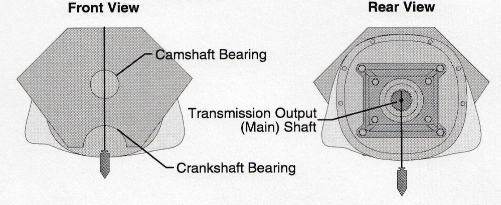 medium resolution of  to measure it hang a plumb bob at the front of the engine so that the string divides the camshaft and crankshaft bearing holes in half