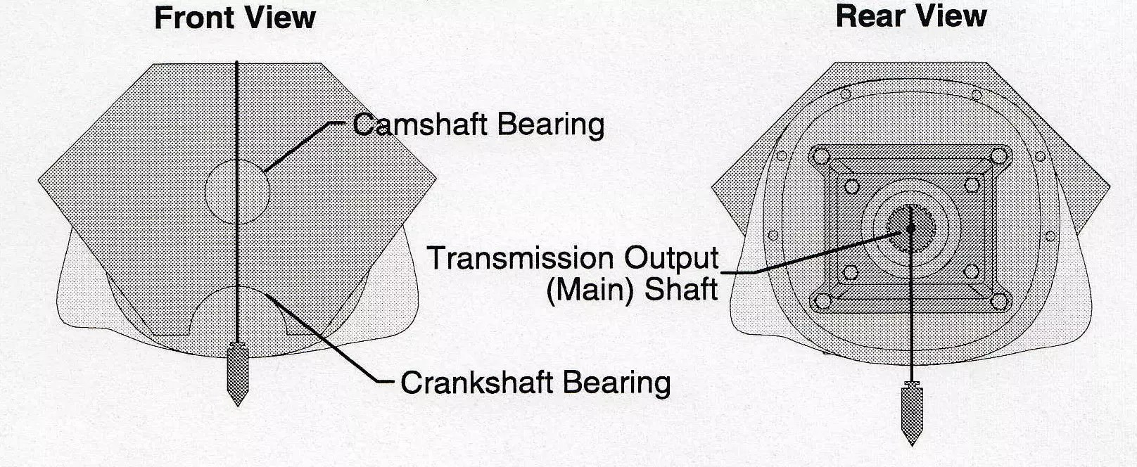 hight resolution of  to measure it hang a plumb bob at the front of the engine so that the string divides the camshaft and crankshaft bearing holes in half