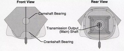 small resolution of  to measure it hang a plumb bob at the front of the engine so that the string divides the camshaft and crankshaft bearing holes in half