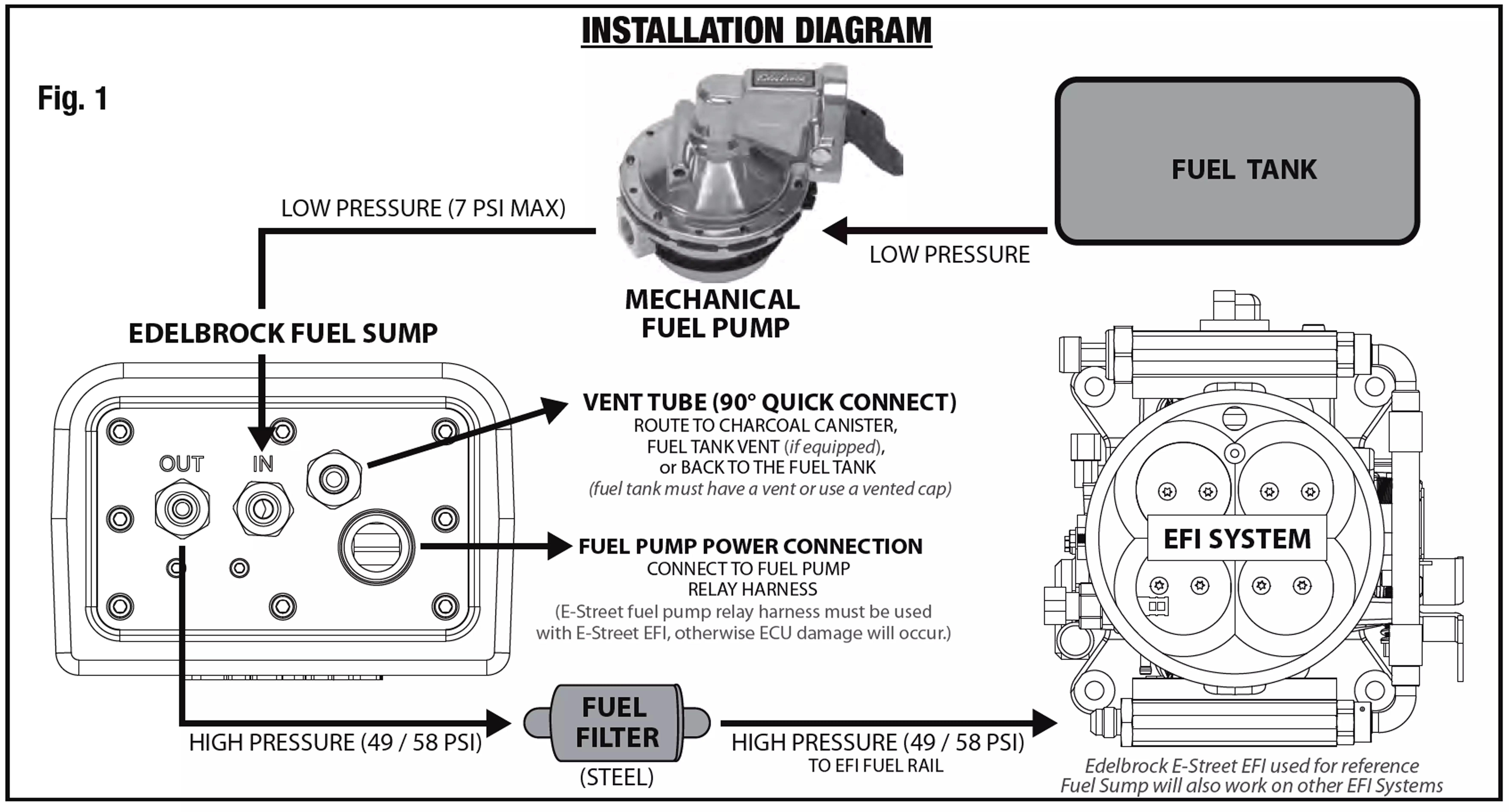 electric fuel pump relay wiring diagram Wiring Diagram For Fuel Pump Relay electric fuel pump wiring diagram wiring diagram for fuel pump relay
