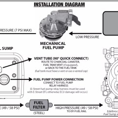 Ford Fuel Pump Relay Wiring Diagram Brake Light Chevy Ask Away With Jeff Smith External Or In Tank This Is An Edelbrock Schematic Of The Hydraulic Side System It S Relatively Easy To Plumb Route A Line From Mechanical Outlet
