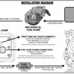 E36 Diagnostic Port Wiring Diagram Kubota Rtv 900 Ford F 150 Obd Location Winnebago Elsavadorla