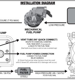 this works because the distance between the surge tank and the efi throttle body is relatively short so the pressure remains constant  [ 7058 x 3800 Pixel ]