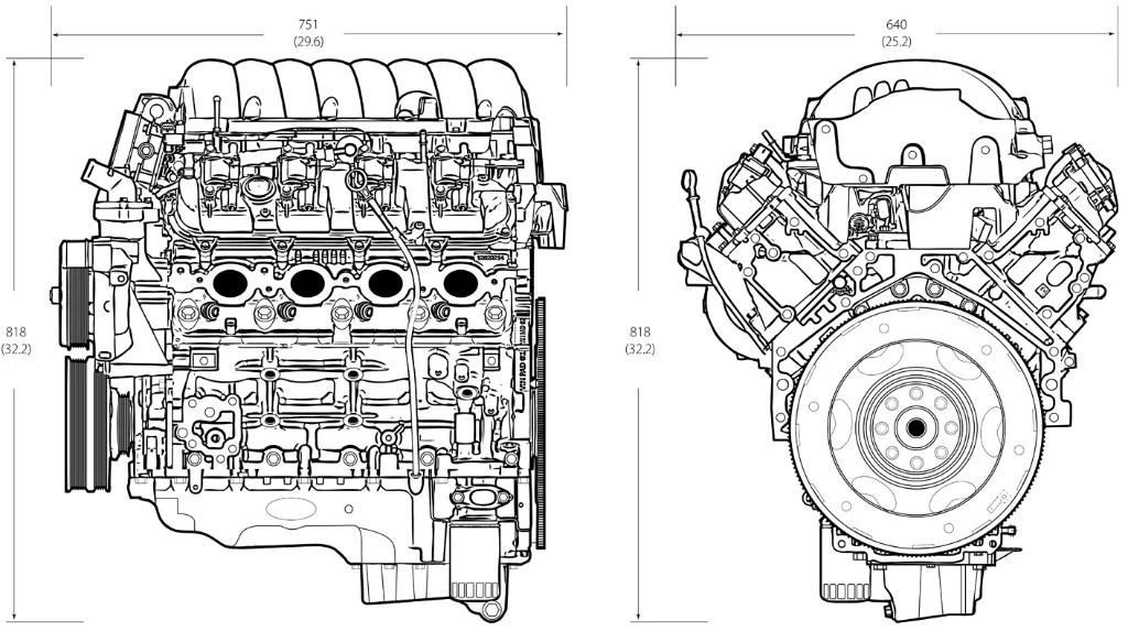 L84 5.3L EcoTec3 Engine Specs: Performance, Bore & Stroke