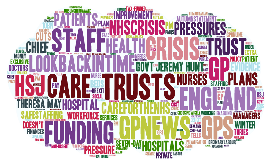 NHS Influencers - Who are they and what are they saying? Journalists Word Cloud