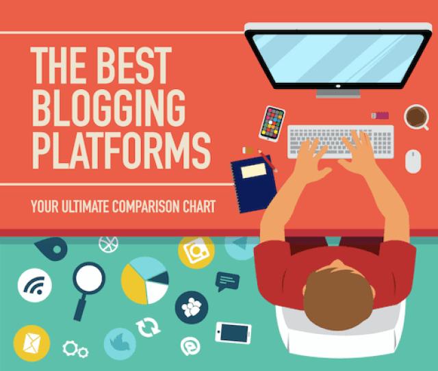 Blogging Sites Compared