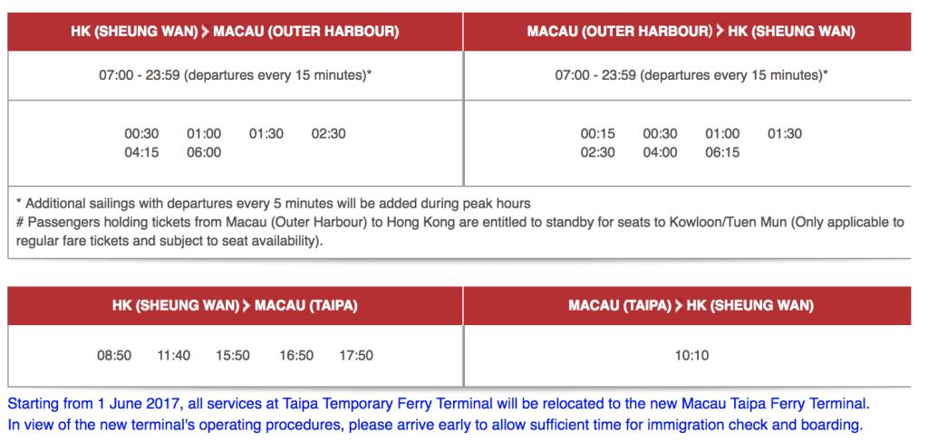 TurboJet's ferry schedule from Hong Kong city center
