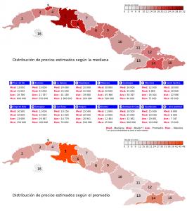 Distribution of prices per provinces