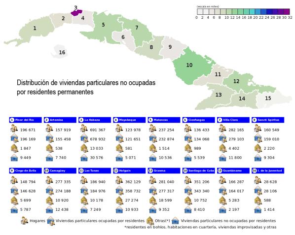 Datos censales relativos a la vivienda por provincia