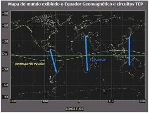 Diagrama produzido pelo IPS Australia que ilustra os caminhos proporcionados por este fenômeno na propagação ionosférica