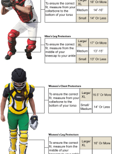 Catchers gear sizing chart also timiznceptzmusic rh
