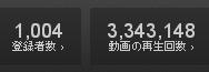YouTube ソフトテニス one315 動画