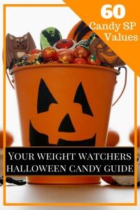Weight Watchers Halloween Candy Points