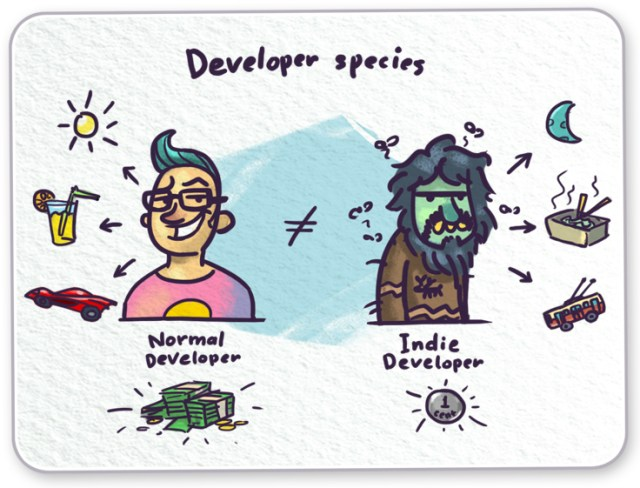 indie_developer