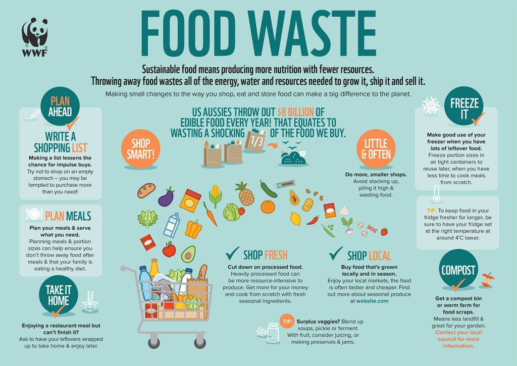 food waste tips, wwf, one brown planet