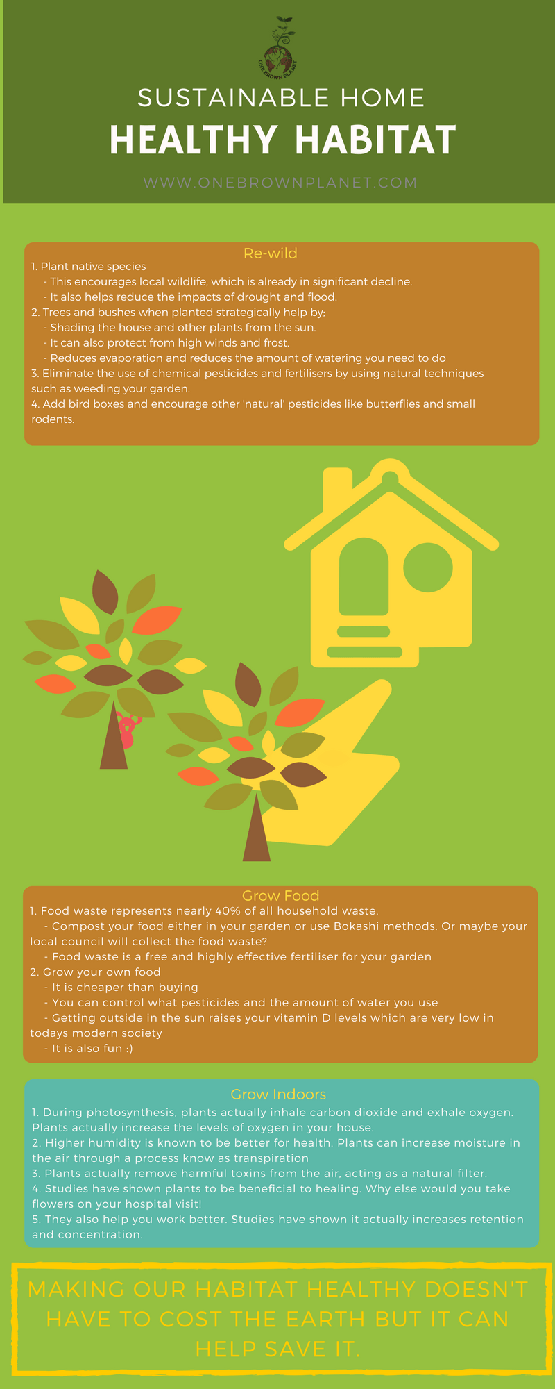 Healthy Habitat Infographic, healthy plants, healthy garden, one brown planet