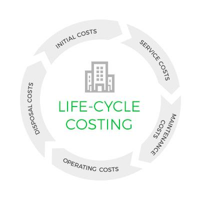Life Cycle Costing in Construction: Reduce your building's