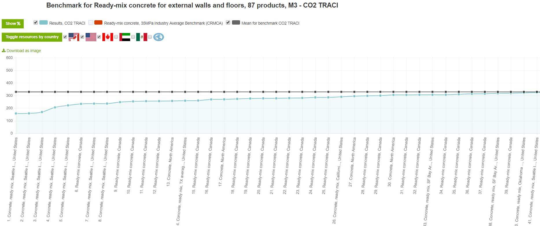 Embo D Carbon Reduction In Buildings 10 Design Commandments