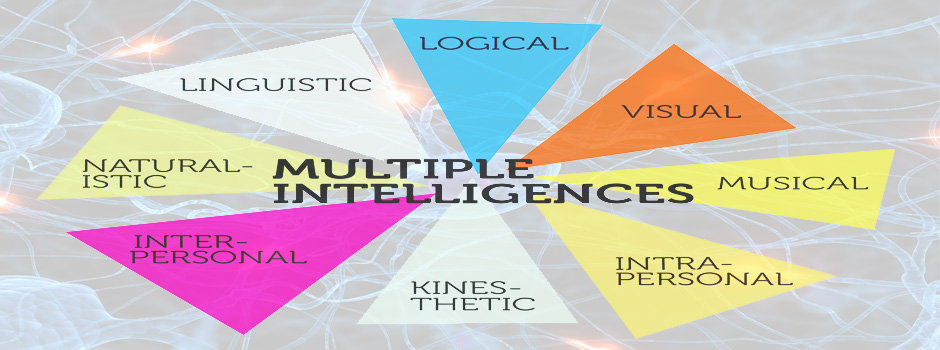 Howard Gardner 8 Multiple Intelligences An Open Source Resource
