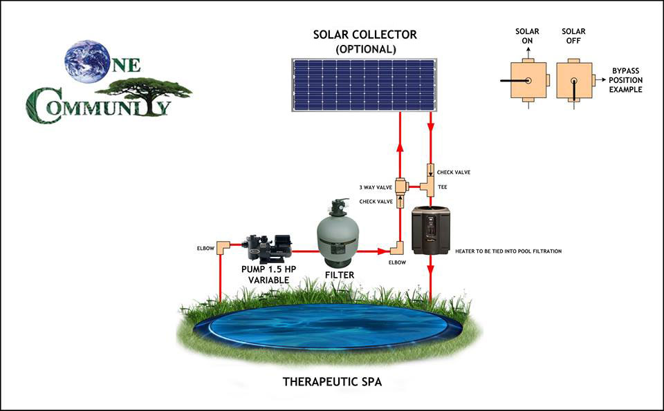 pool pump setup diagram giver plot circulation system free wiring for you natural spa duplicable city center above ground swimming