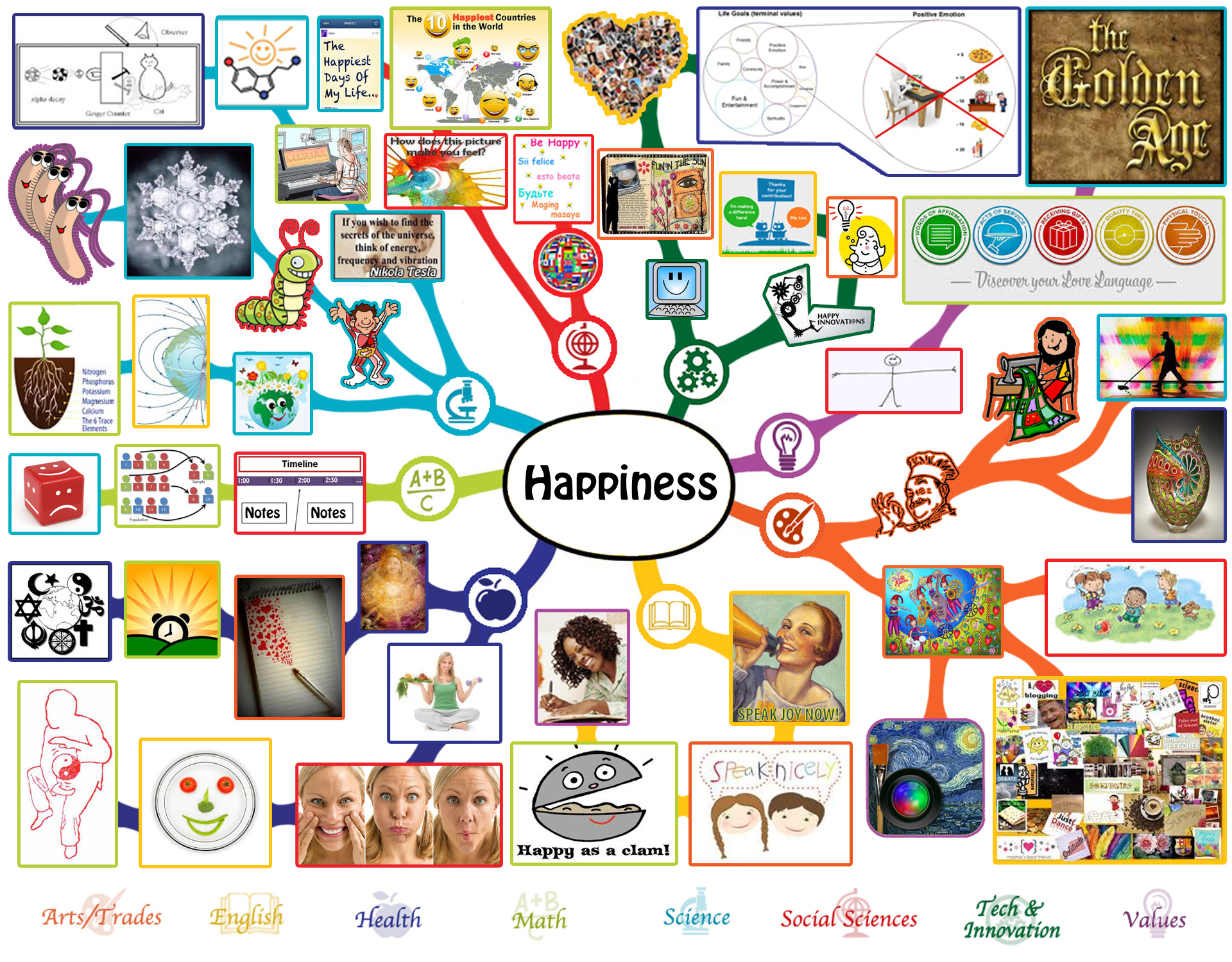 Happiness Lesson Plan Free Shared Education